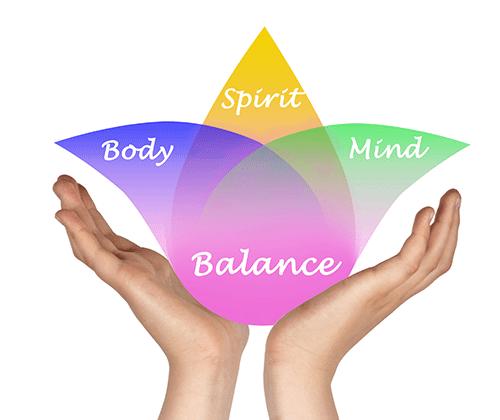 Meditation bringing Balance---Body-Mind-&-Spirit