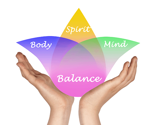 Meditation bringing Balance---Body-Mind-&-Spirit
